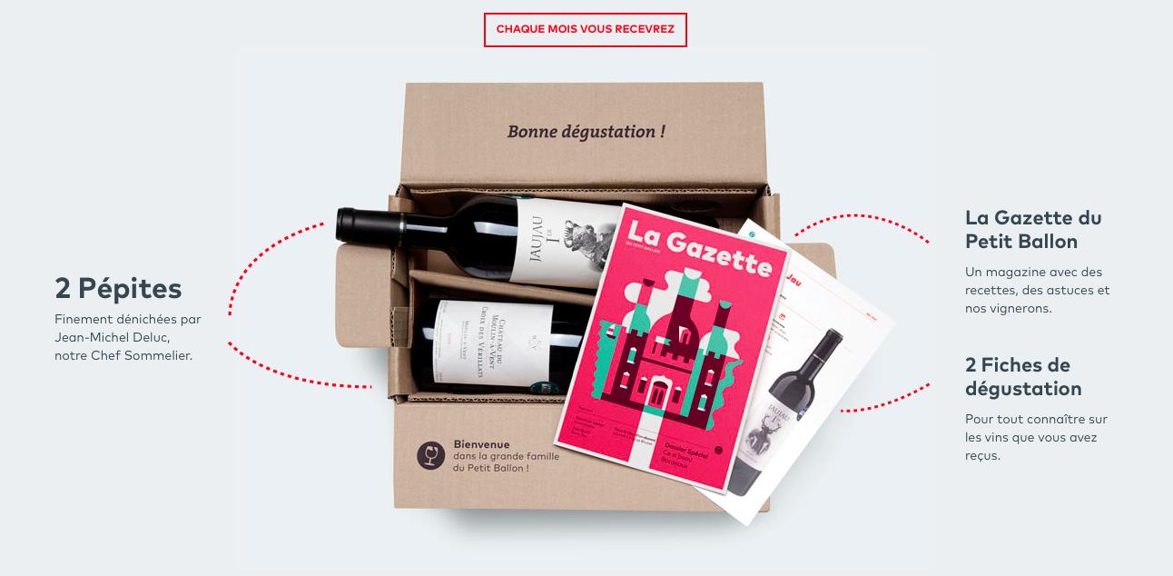 Avis Le Petit Ballon - Box de vins